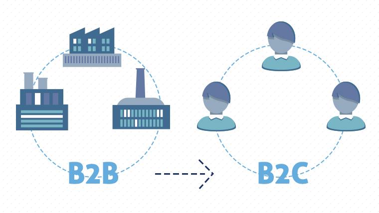 diferença entre empresas b2b e b2c são vitais para entender o frete cif e o frete fob