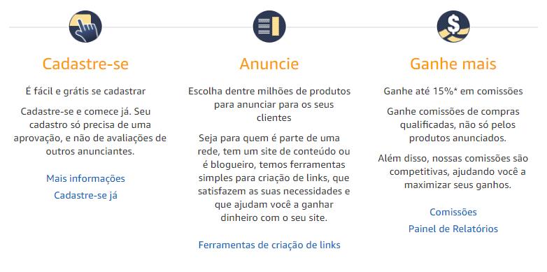 print da tela explicativa do programa de associados amazon