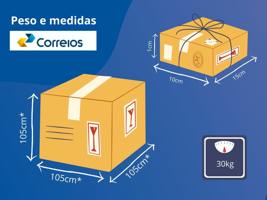 """Peso e medidas de embalagens para postagem na transportadora """"Correios"""""""