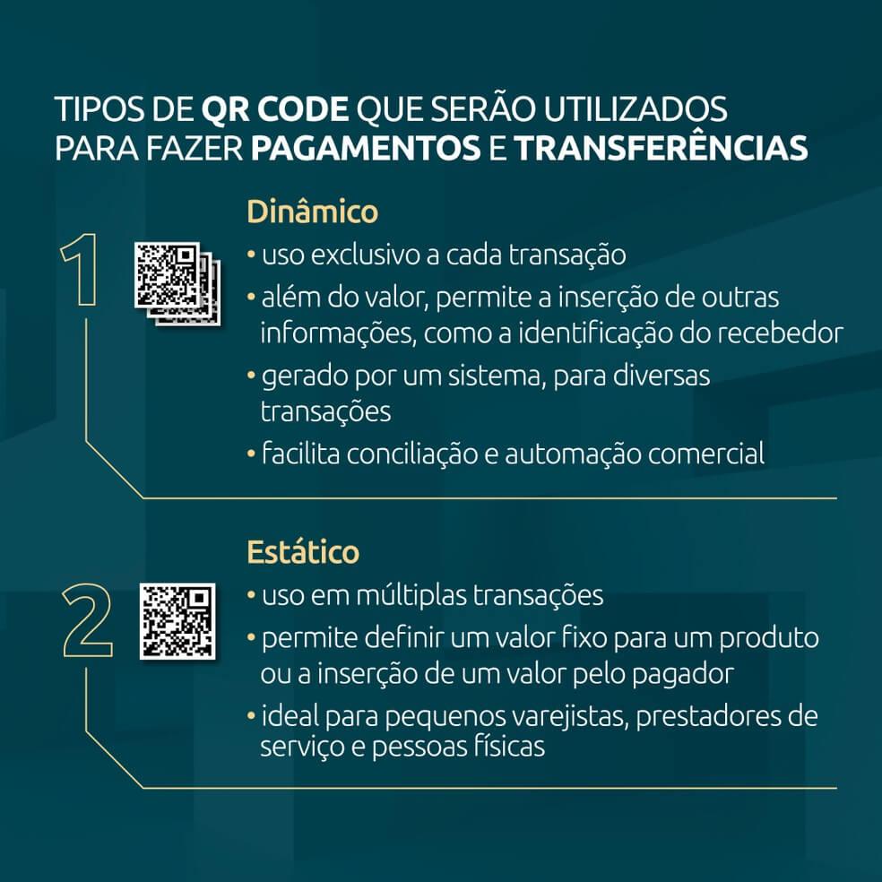 qr code dinâmico ou estático